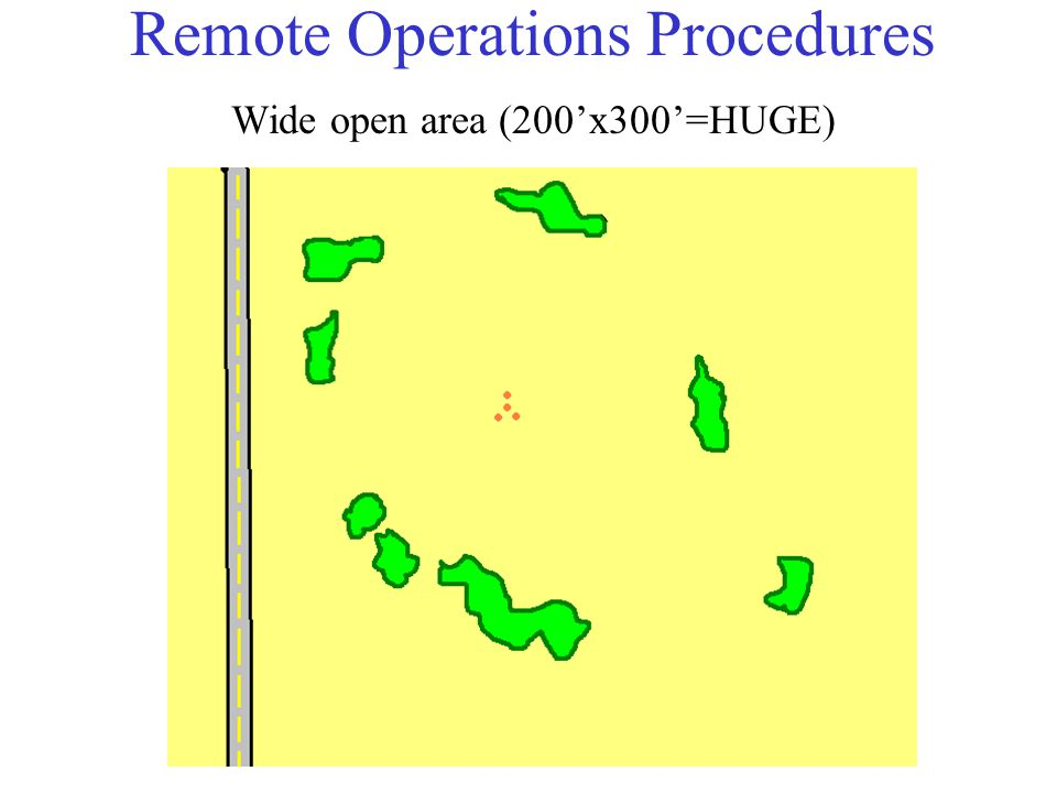 Remote Operations Procedures Wide open area = Rectangular pattern