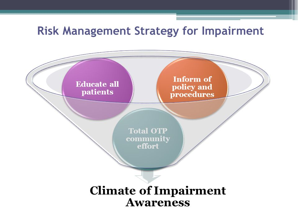 Climate of Impairment Awareness Total OTP community effort Educate all patients Inform of policy and procedures Risk Management Strategy for Impairmen