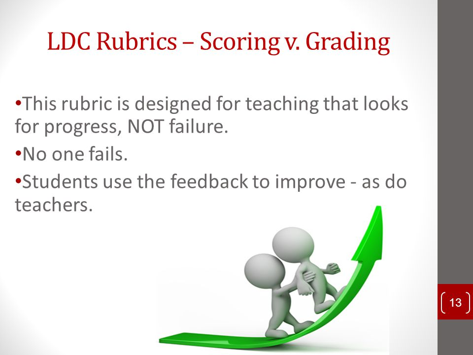 LDC Rubrics – Scoring v. Grading This rubric is designed for teaching that looks for progress, NOT failure. No one fails. Students use the feedback to