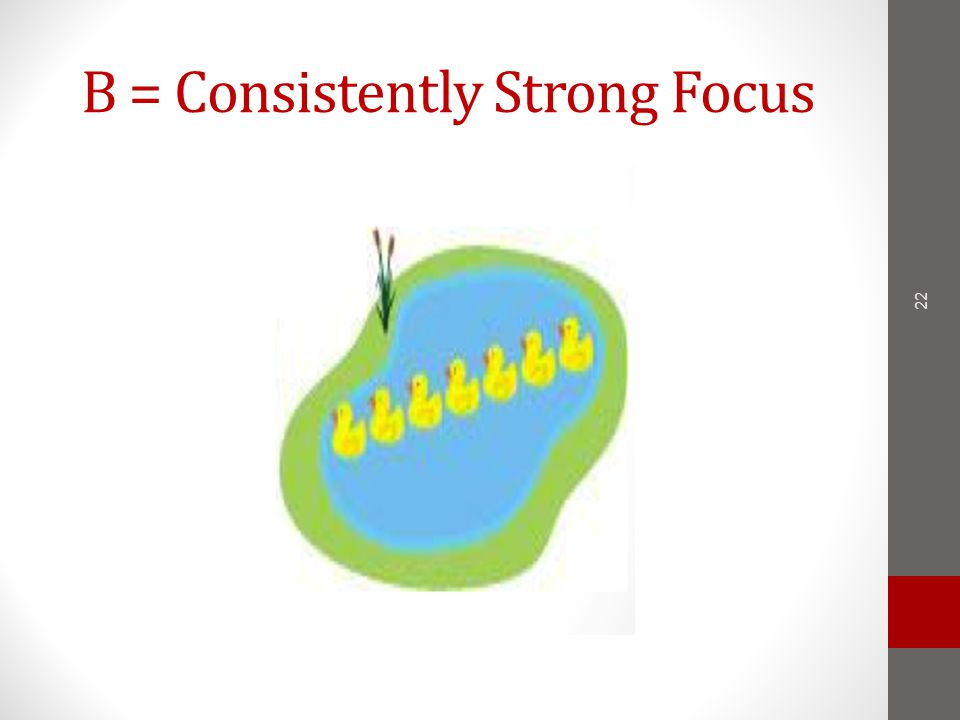 B = Consistently Strong Focus 22