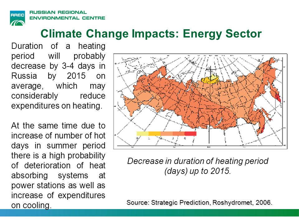 Climate Change Impacts: Energy Sector Source: Strategic Prediction, Roshydromet, 2006. Decrease in duration of heating period (days) up to 2015. Durat