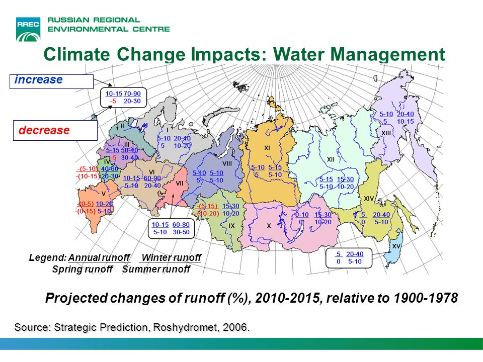 Climate Change Impacts: Water Management Projected changes of runoff (%), 2010-2015, relative to 1900-1978 Legend: Annual runoff Winter runoff Spring
