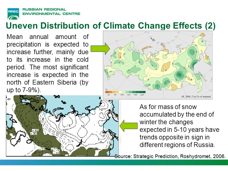 Uneven Distribution of Climate Change Effects (2) Mean annual amount of precipitation is expected to increase further, mainly due to its increase in t