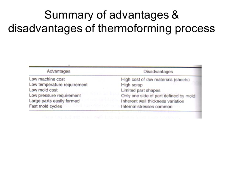 Summary of advantages & disadvantages of thermoforming process