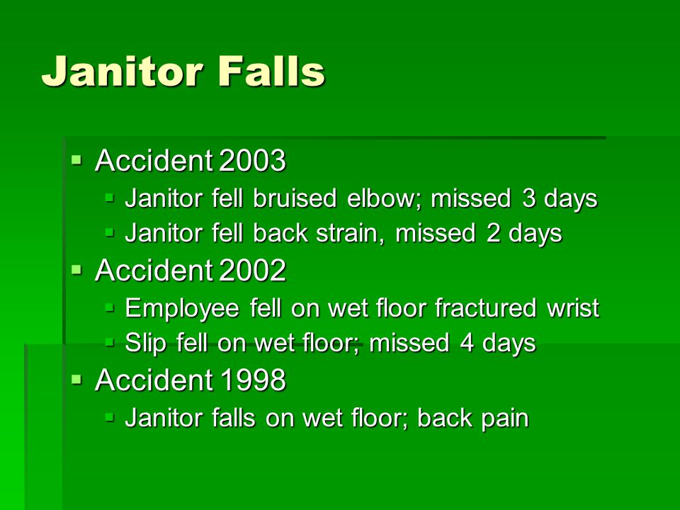 Janitor Falls  Accident 2003  Janitor fell bruised elbow; missed 3 days  Janitor fell back strain, missed 2 days  Accident 2002  Employee fell on wet floor fractured wrist  Slip fell on wet floor; missed 4 days  Accident 1998  Janitor falls on wet floor; back pain