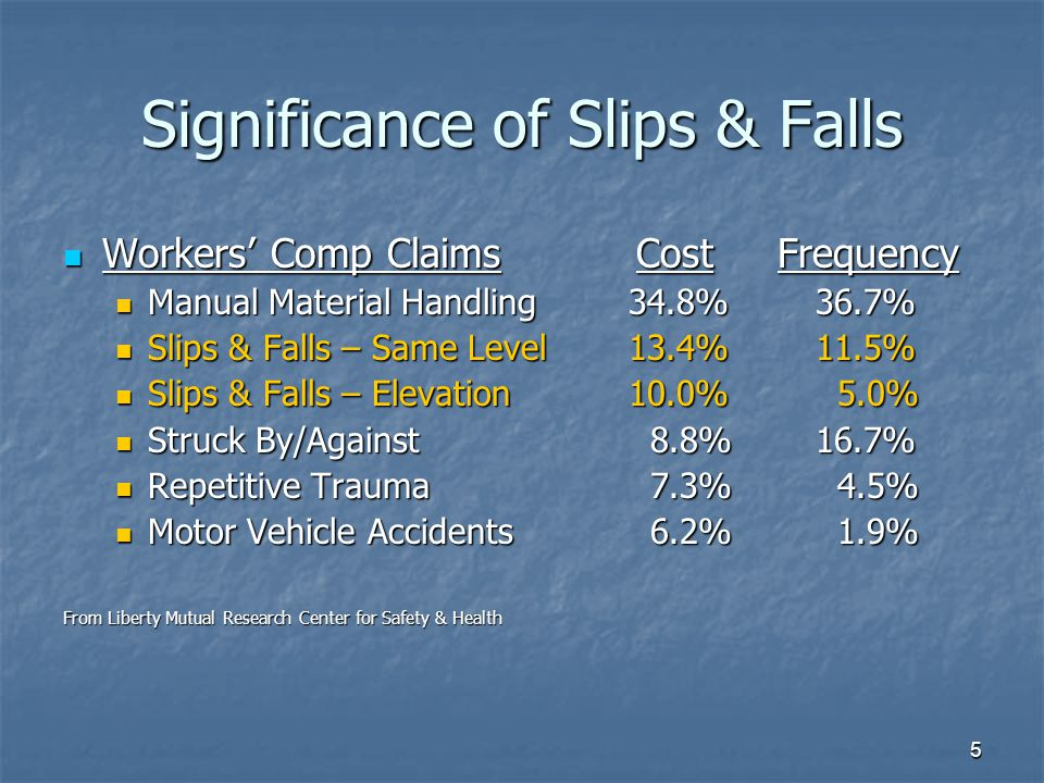 5 Significance of Slips & Falls Workers' Comp Claims Cost Frequency Workers' Comp Claims Cost Frequency Manual Material Handling 34.8% 36.7% Manual Material Handling 34.8% 36.7% Slips & Falls – Same Level 13.4% 11.5% Slips & Falls – Same Level 13.4% 11.5% Slips & Falls – Elevation 10.0% 5.0% Slips & Falls – Elevation 10.0% 5.0% Struck By/Against 8.8% 16.7% Struck By/Against 8.8% 16.7% Repetitive Trauma 7.3% 4.5% Repetitive Trauma 7.3% 4.5% Motor Vehicle Accidents 6.2% 1.9% Motor Vehicle Accidents 6.2% 1.9% From Liberty Mutual Research Center for Safety & Health