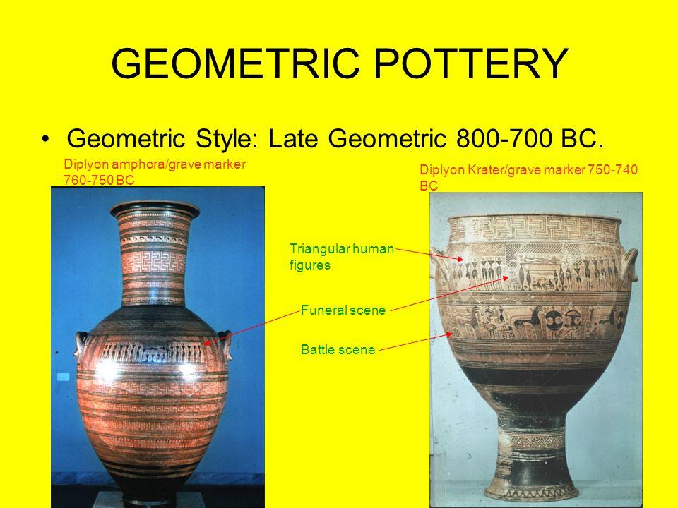 GEOMETRIC POTTERY Geometric Style: Late Geometric 800-700 BC.