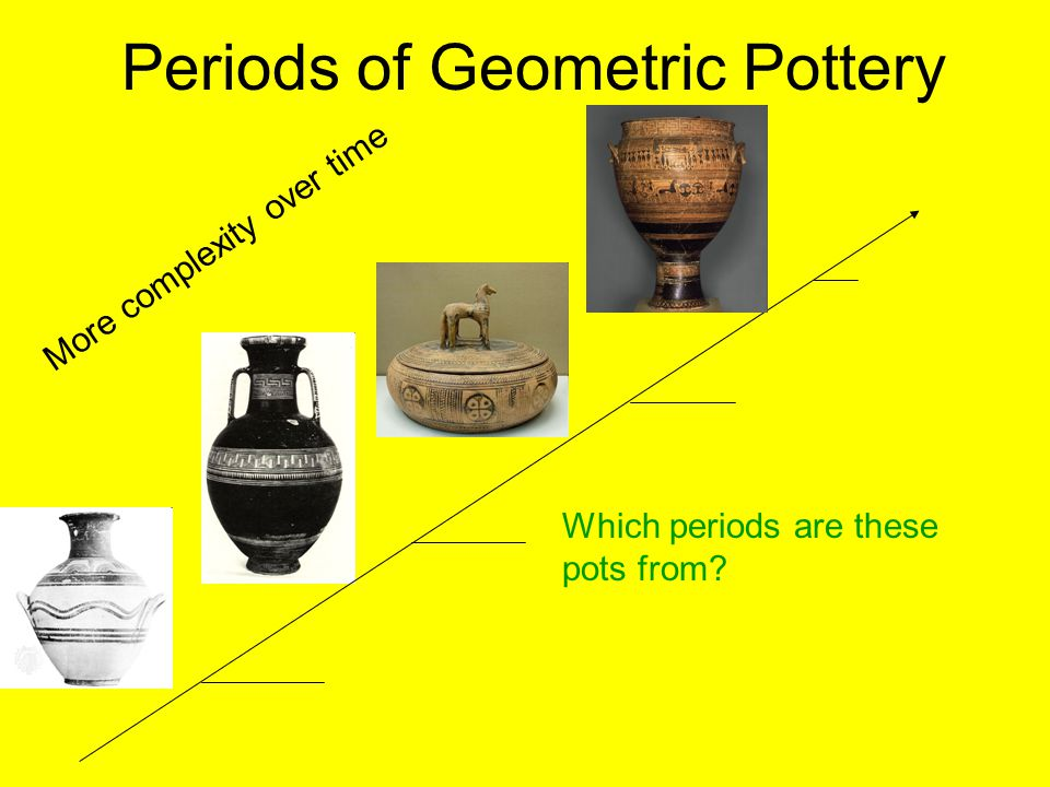 Periods of Geometric Pottery More complexity over time Which periods are these pots from?