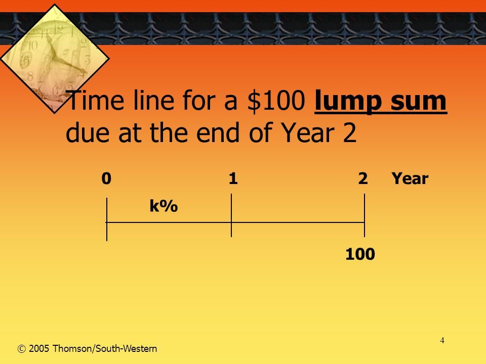 4 © 2005 Thomson/South-Western 100 012 Year k% Time line for a $100 lump sum due at the end of Year 2