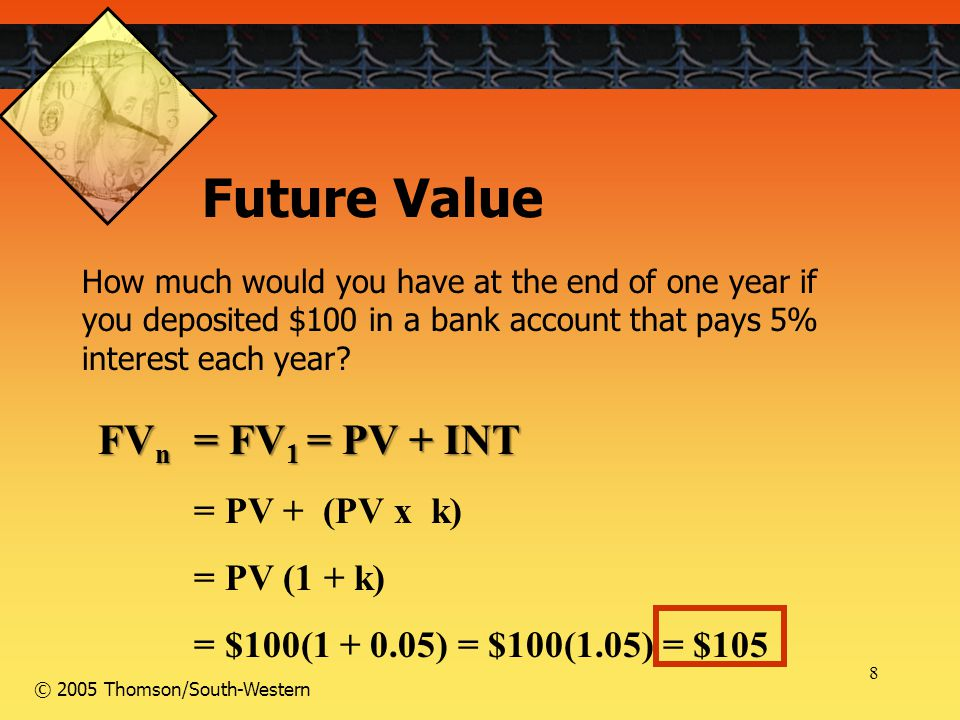 8 © 2005 Thomson/South-Western FV n = FV 1 = PV + INT = PV + (PV x k) = PV (1 + k) = $100(1 + 0.05) = $100(1.05) = $105 How much would you have at the