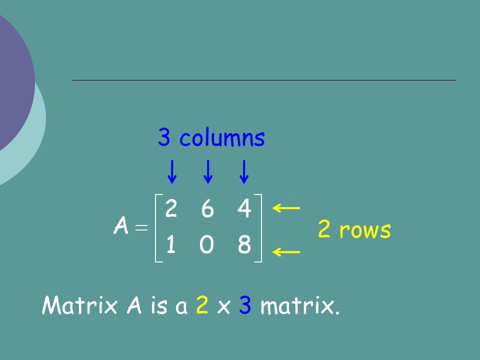 3 columns 2 rows Matrix A is a 2 x 3 matrix.
