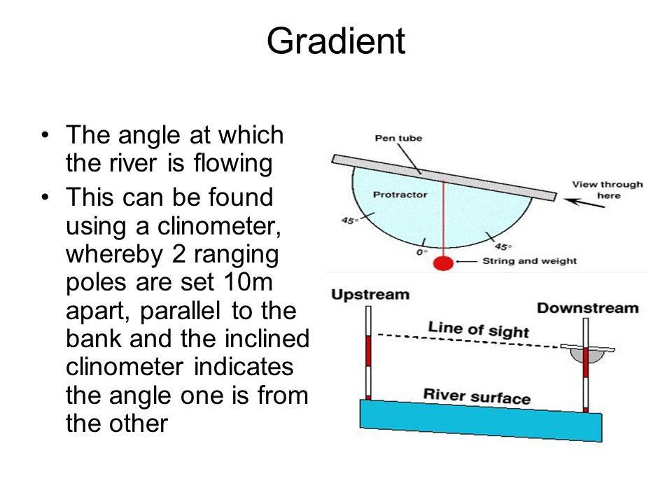 Gradient The angle at which the river is flowing This can be found using a clinometer, whereby 2 ranging poles are set 10m apart, parallel to the bank and the inclined clinometer indicates the angle one is from the other