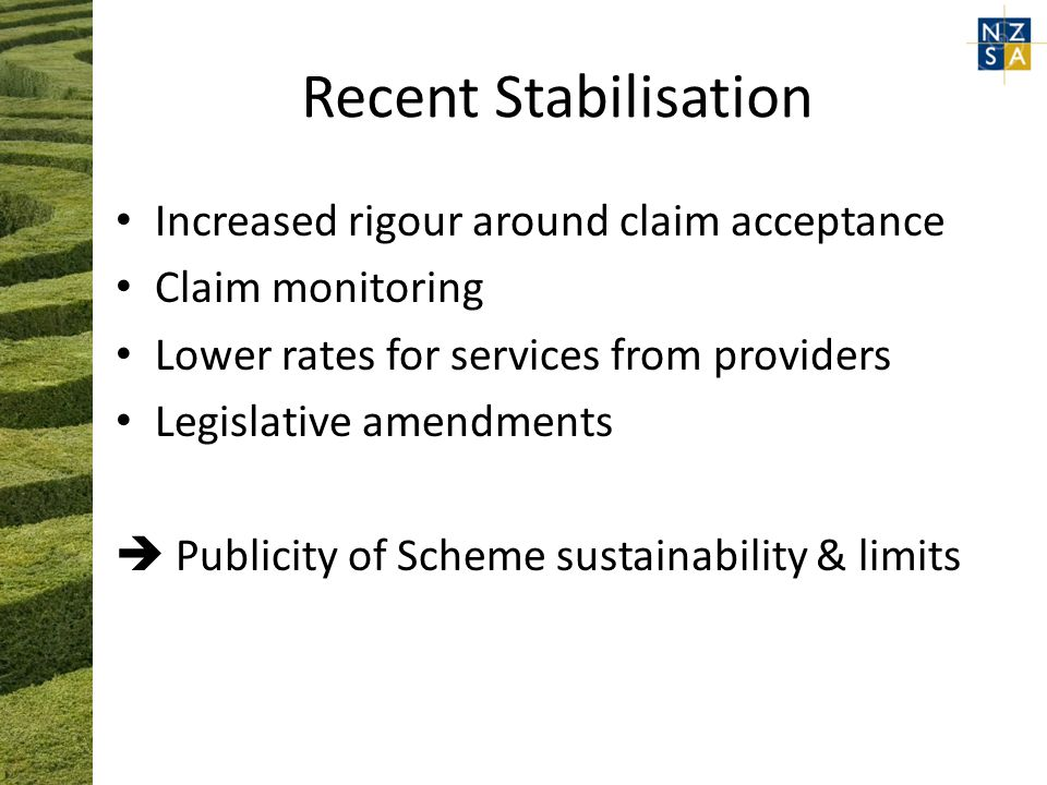 Recent Stabilisation Increased rigour around claim acceptance Claim monitoring Lower rates for services from providers Legislative amendments  Publicity of Scheme sustainability & limits