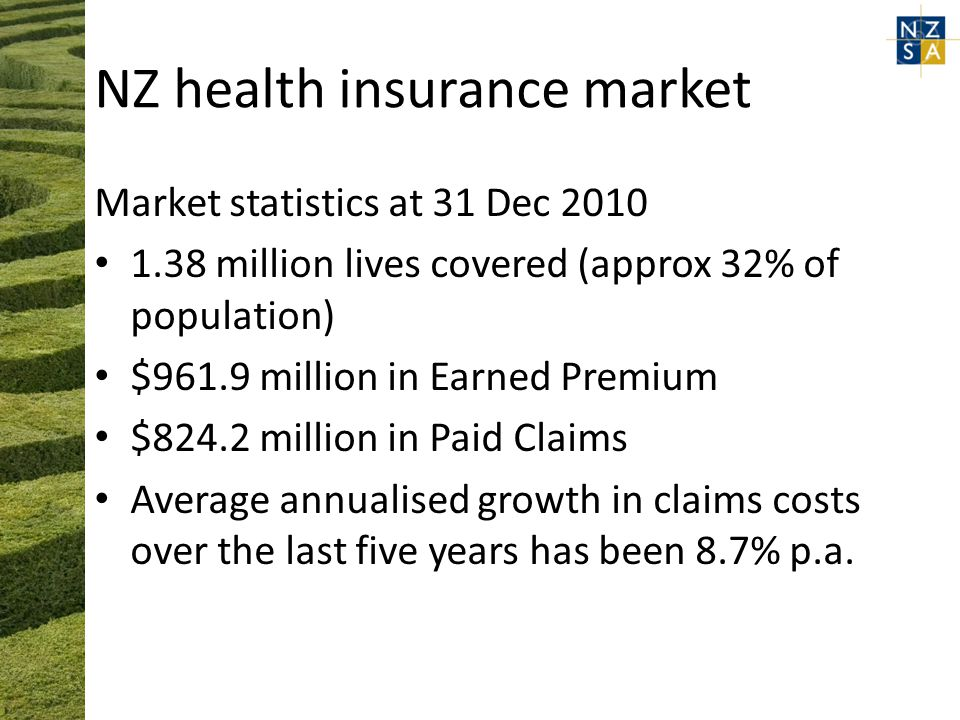 NZ health insurance market Market statistics at 31 Dec 2010 1.38 million lives covered (approx 32% of population) $961.9 million in Earned Premium $824.2 million in Paid Claims Average annualised growth in claims costs over the last five years has been 8.7% p.a.
