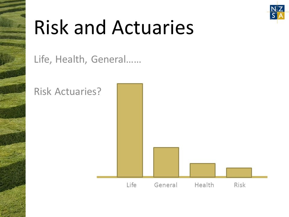 Risk and Actuaries Life, Health, General…… Risk Actuaries Life HealthGeneralRisk