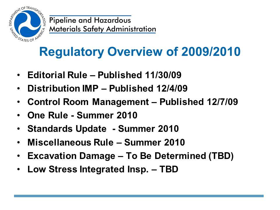Regulatory Overview of 2009/2010 Editorial Rule – Published 11/30/09 Distribution IMP – Published 12/4/09 Control Room Management – Published 12/7/09