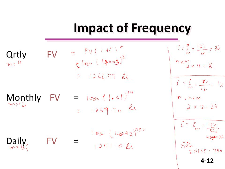 4-12 Qrtly FV Monthly FV= Daily FV= Impact of Frequency