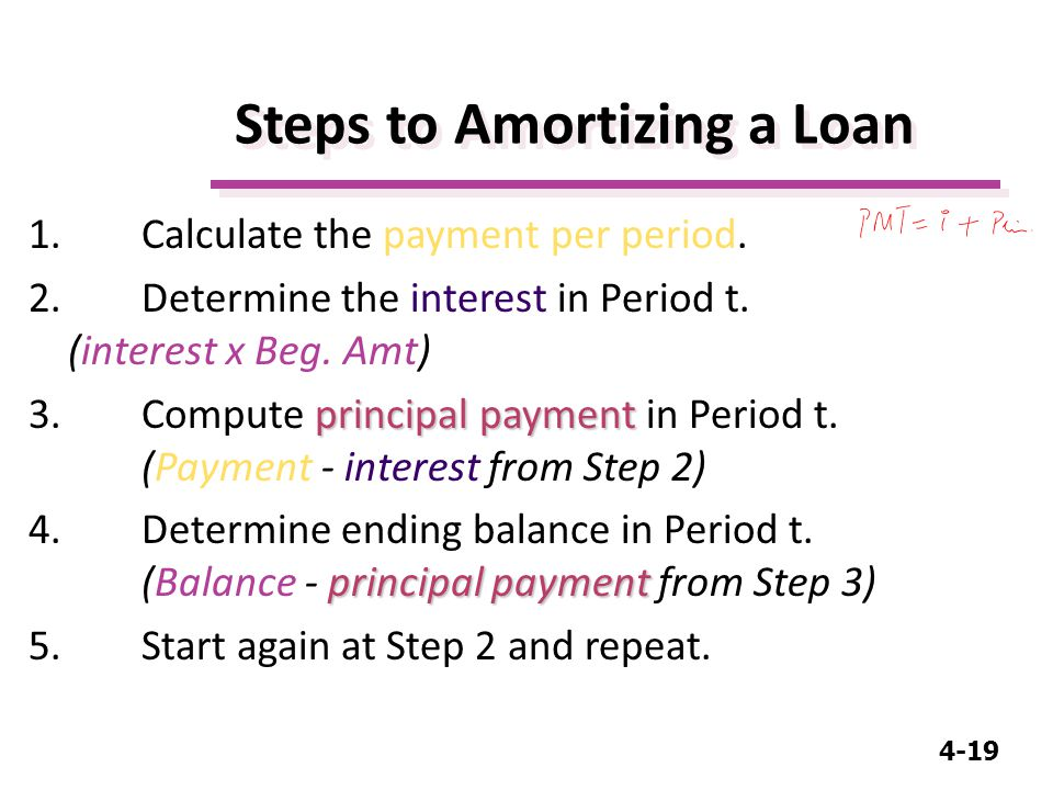 4-19 1.Calculate the payment per period. 2.Determine the interest in Period t.