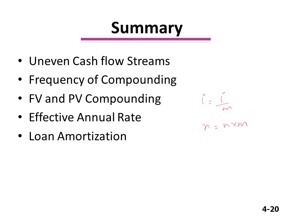 4-20 Summary Uneven Cash flow Streams Frequency of Compounding FV and PV Compounding Effective Annual Rate Loan Amortization