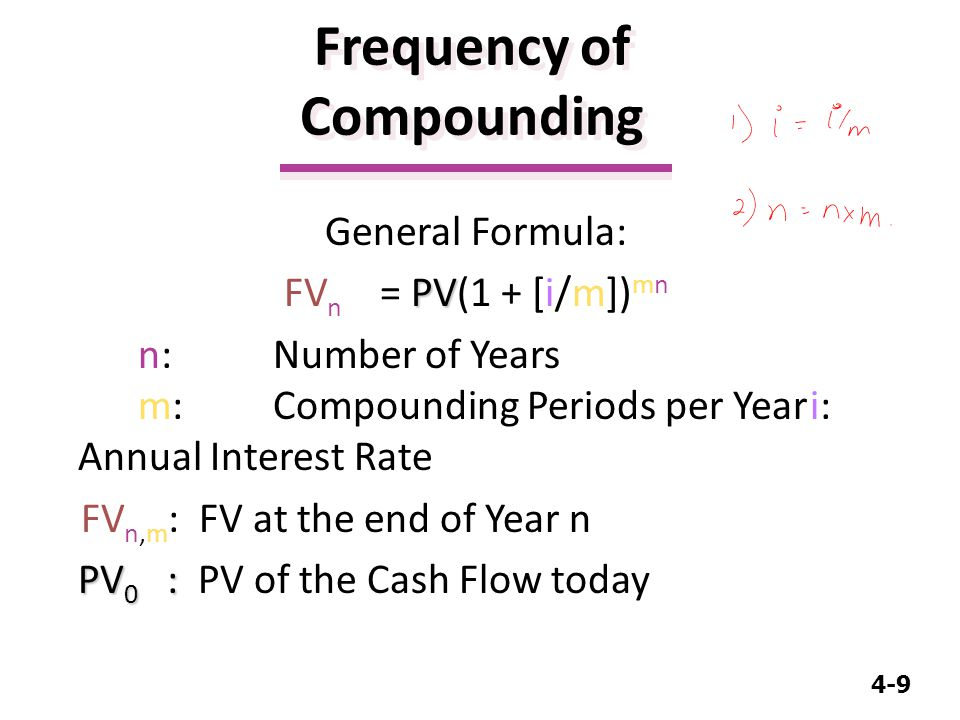 4-9 General Formula: PV FV n = PV(1 + [i/m]) mn n: Number of Years m: Compounding Periods per Yeari: Annual Interest Rate FV n,m : FV at the end of Year n PV 0 : PV 0 : PV of the Cash Flow today Frequency of Compounding