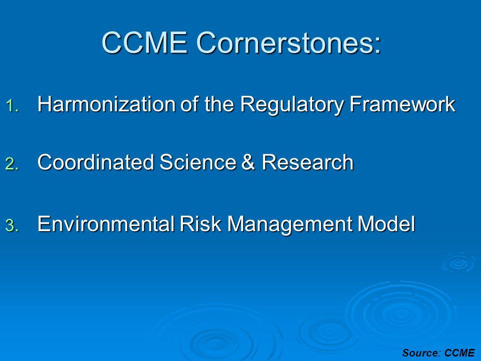 Source: CCME CCME Cornerstones: 1. Harmonization of the Regulatory Framework 2.