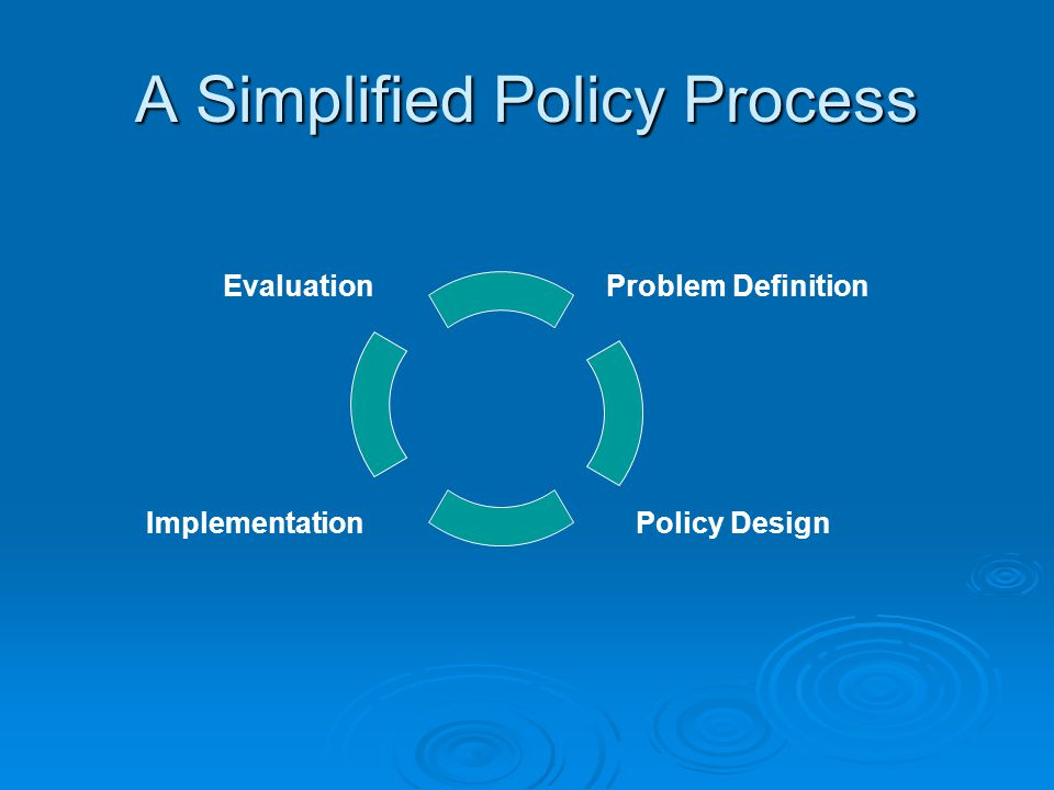 A Simplified Policy Process ImplementationPolicy Design Problem Definition