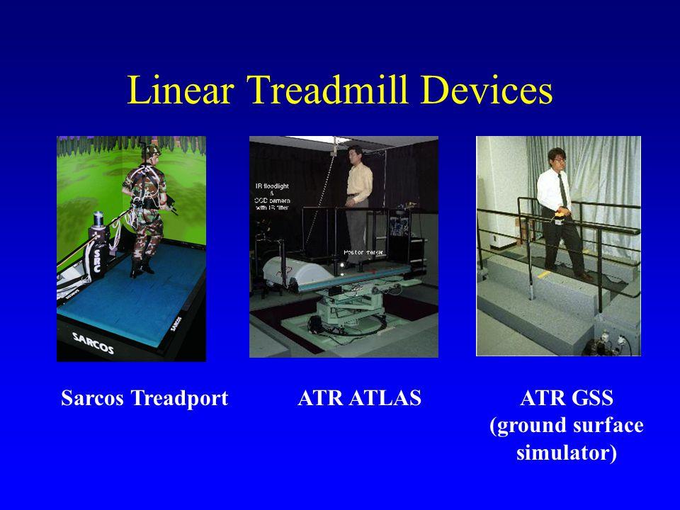 Linear Treadmill Devices ATR GSS (ground surface simulator) ATR ATLASSarcos Treadport