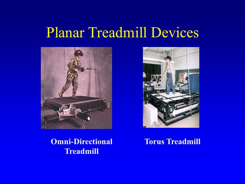 Planar Treadmill Devices Torus TreadmillOmni-Directional Treadmill