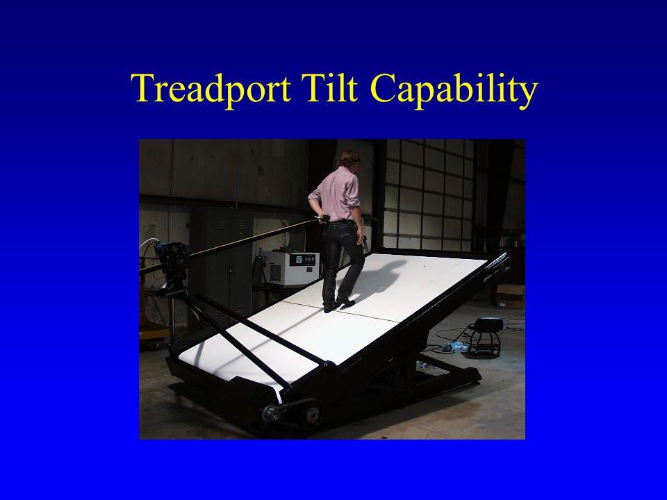 Treadport Tilt Capability