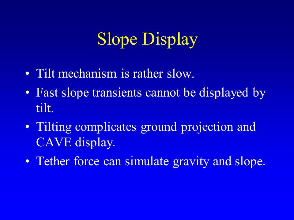 Slope Display Tilt mechanism is rather slow. Fast slope transients cannot be displayed by tilt.