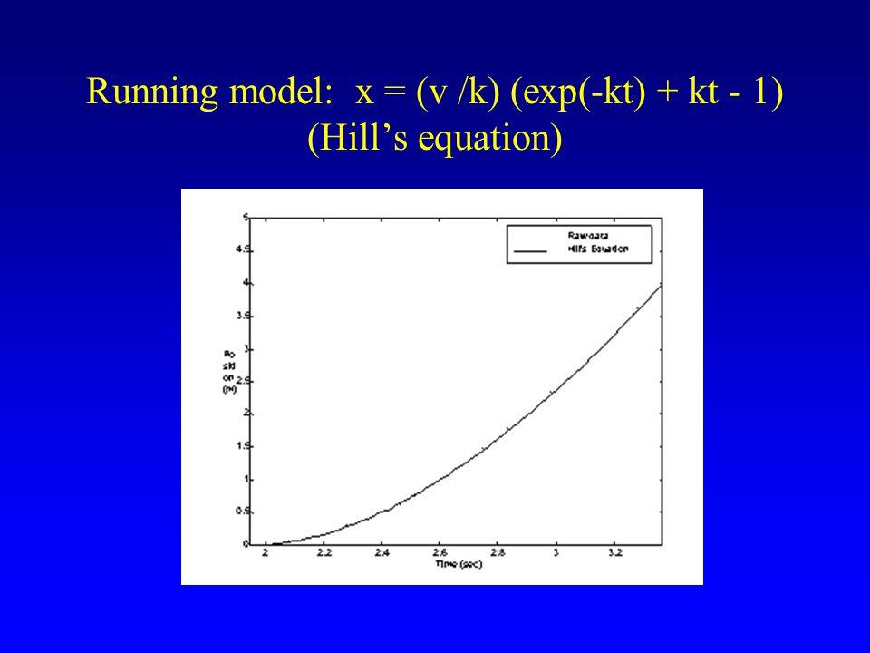 Running model: x = (v /k) (exp(-kt) + kt - 1) (Hill's equation)