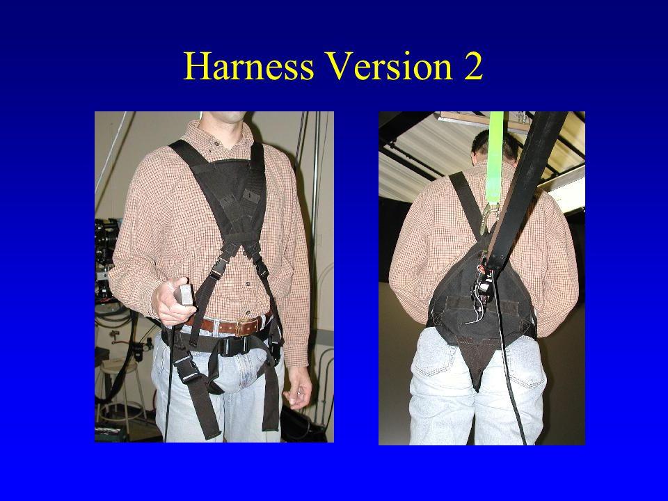Harness Version 2