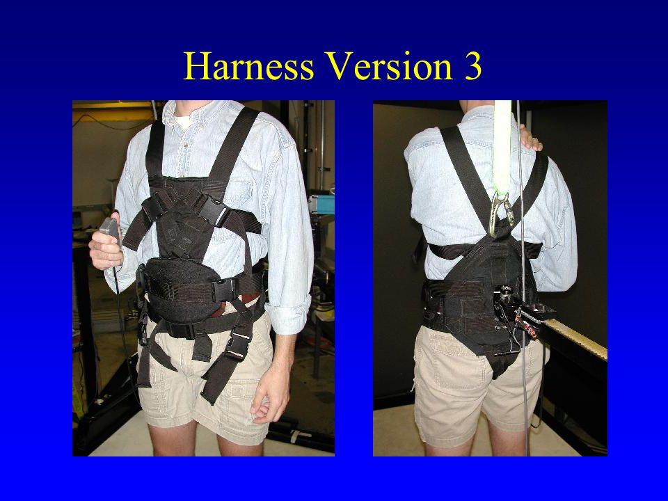 Harness Version 3