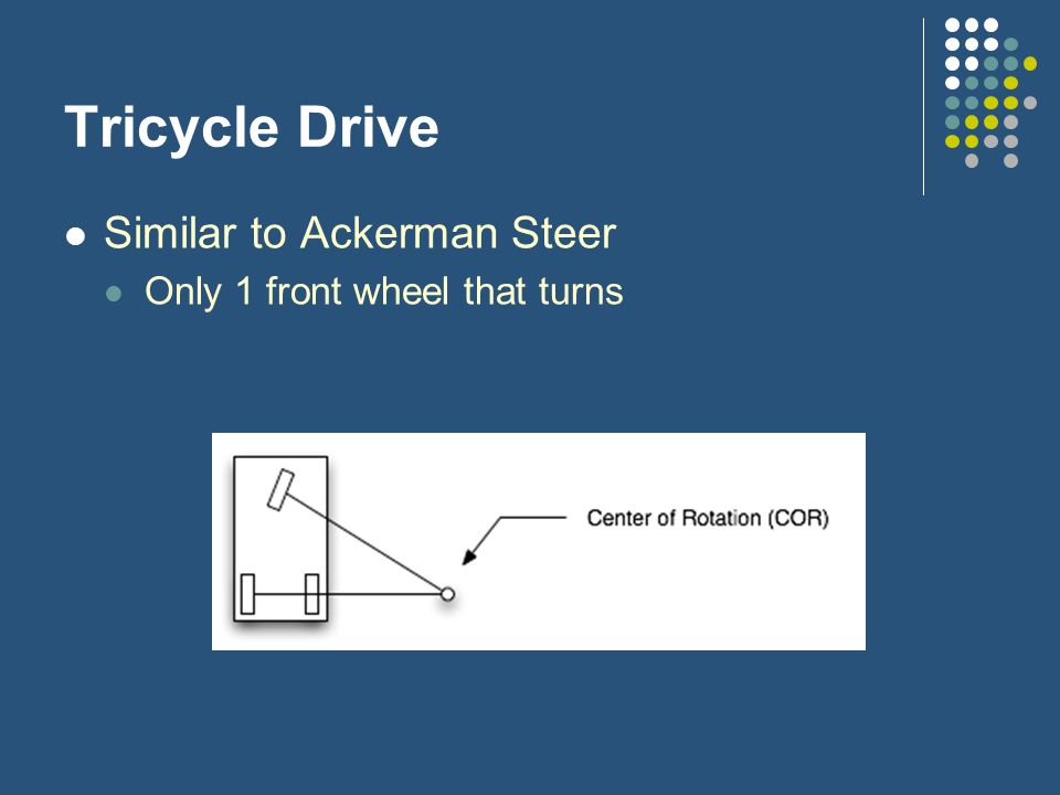 Tricycle Drive Similar to Ackerman Steer Only 1 front wheel that turns