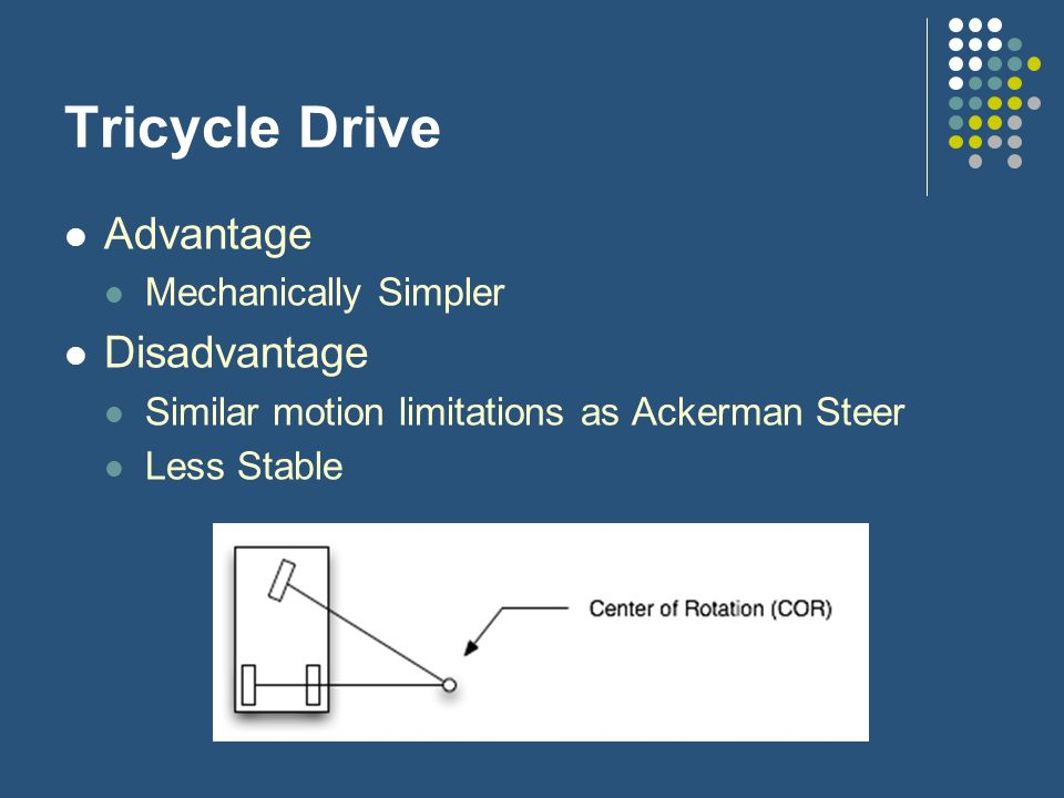 Tricycle Drive Advantage Mechanically Simpler Disadvantage Similar motion limitations as Ackerman Steer Less Stable