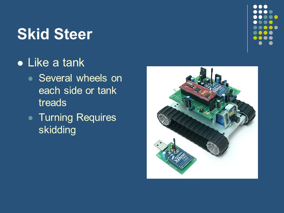 Skid Steer Like a tank Several wheels on each side or tank treads Turning Requires skidding