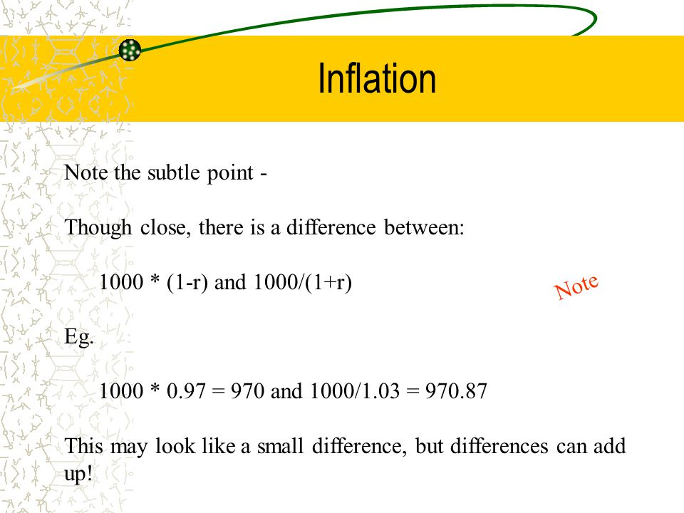 Inflation Note the subtle point - Though close, there is a difference between: 1000 * (1-r) and 1000/(1+r) Eg.