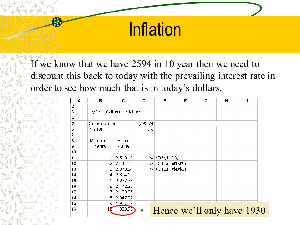 Inflation If we know that we have 2594 in 10 year then we need to discount this back to today with the prevailing interest rate in order to see how mu