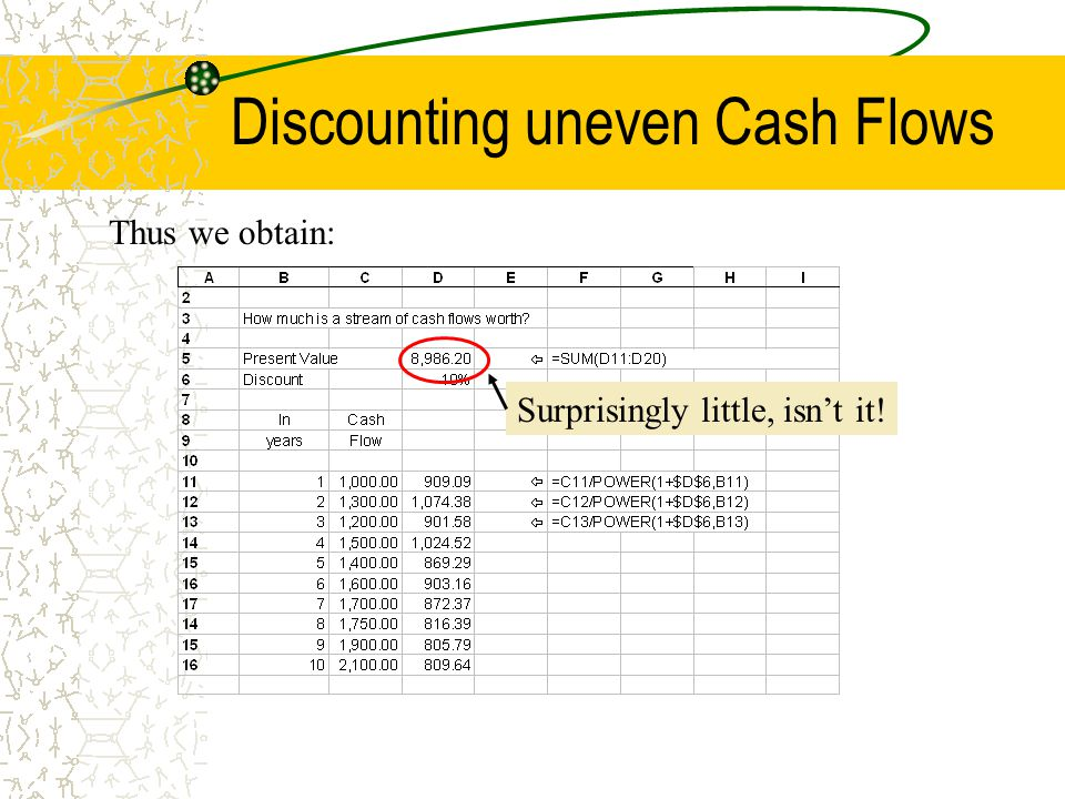 Discounting uneven Cash Flows Thus we obtain: Surprisingly little, isn't it!