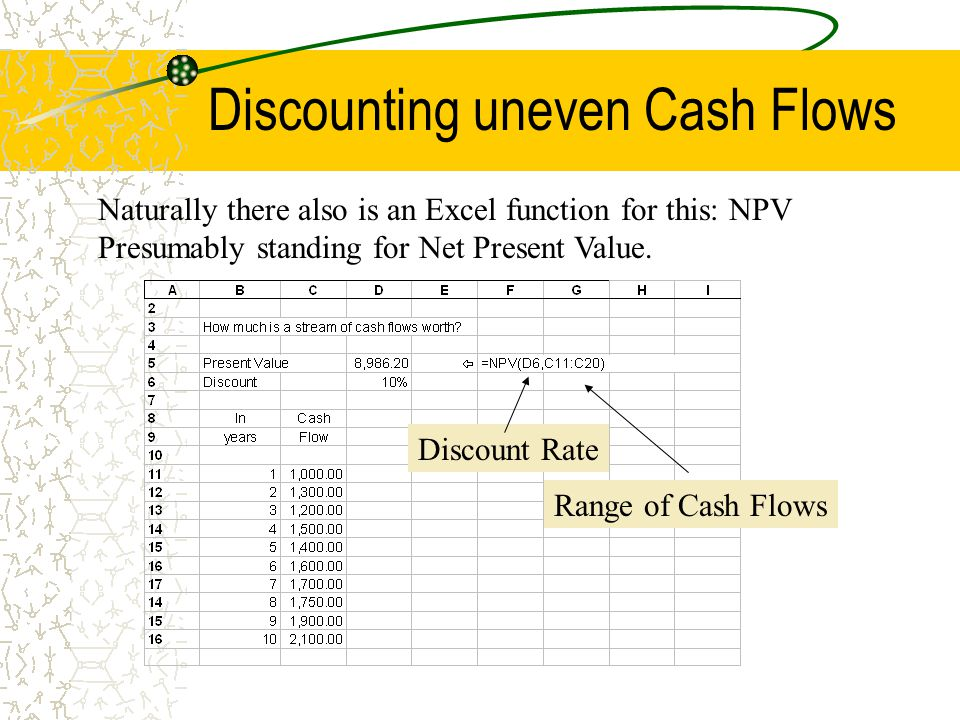 Discounting uneven Cash Flows Naturally there also is an Excel function for this: NPV Presumably standing for Net Present Value. Discount Rate Range o