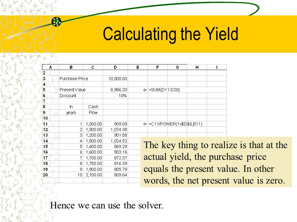 Calculating the Yield The key thing to realize is that at the actual yield, the purchase price equals the present value.