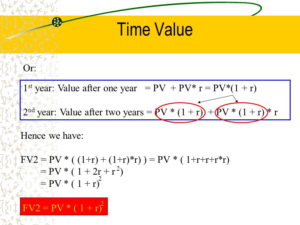 Time Value And thus we obtain the formula: Let's check this for our example And indeed this is equal to 1610 as before.
