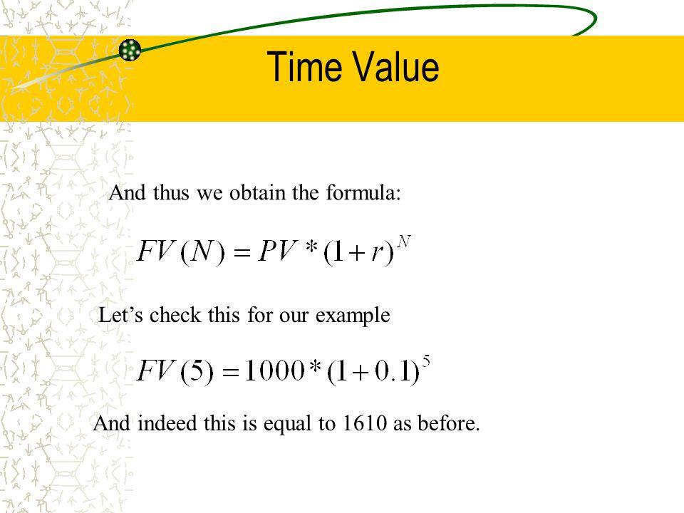 Time Value Surprise.