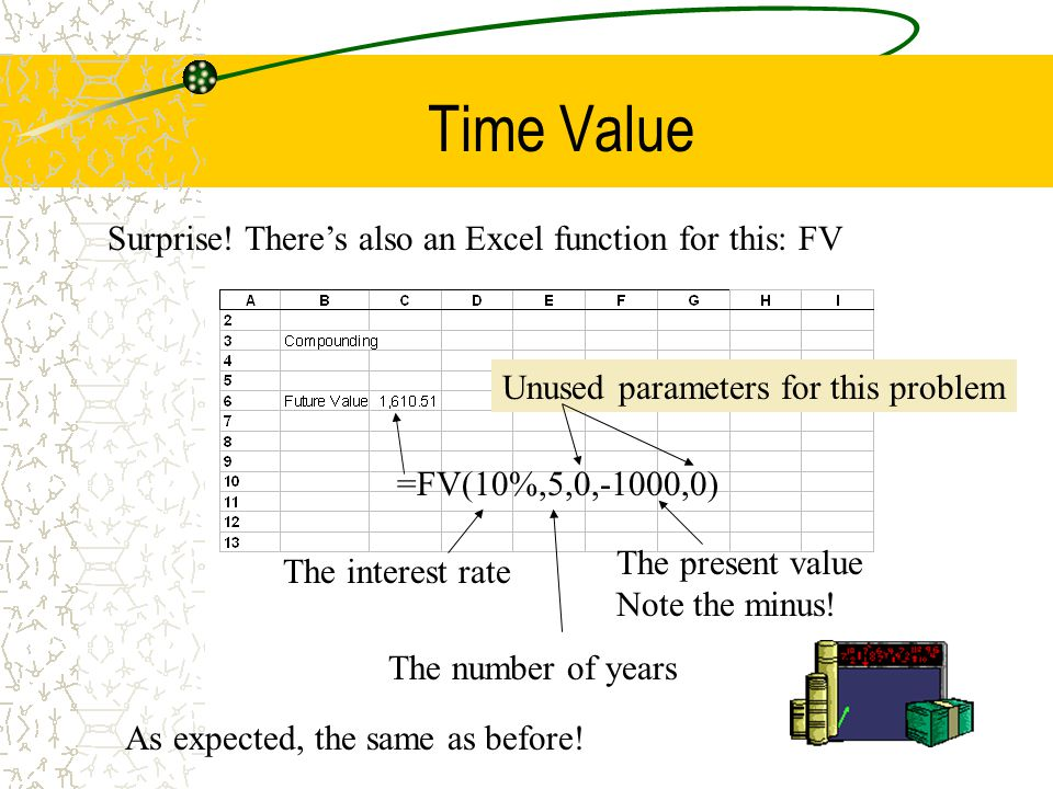 Discount A closely related topic especially in the context of the time value of money is that of discount.