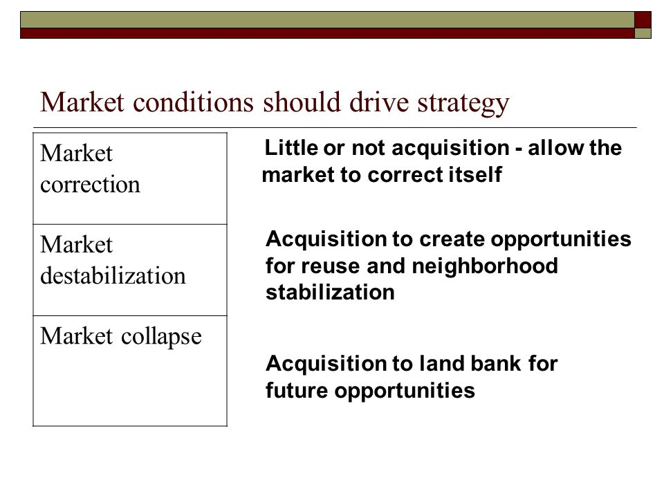 Market conditions should drive strategy Market correction Market destabilization Market collapse Little or not acquisition - allow the market to correct itself Acquisition to create opportunities for reuse and neighborhood stabilization Acquisition to land bank for future opportunities