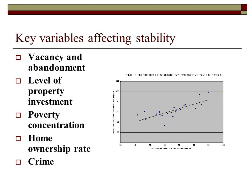 Key variables affecting stability  Vacancy and abandonment  Level of property investment  Poverty concentration  Home ownership rate  Crime