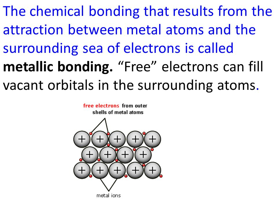 """The chemical bonding that results from the attraction between metal atoms and the surrounding sea of electrons is called metallic bonding. """"Free"""" elec"""