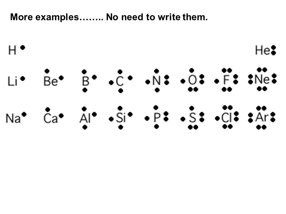More examples…….. No need to write them.
