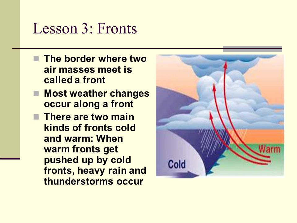 Lesson 3: Fronts The border where two air masses meet is called a front Most weather changes occur along a front There are two main kinds of fronts co
