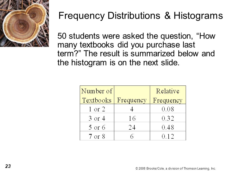 "23 © 2008 Brooks/Cole, a division of Thomson Learning, Inc. Frequency Distributions & Histograms 50 students were asked the question, ""How many textbo"